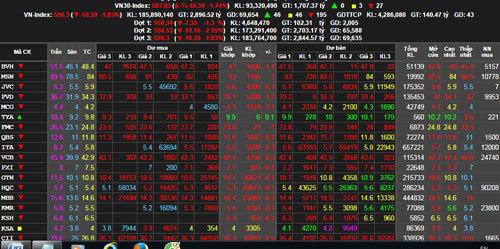 chứng khoán, VN-Index, HNX-Index, CPI, PMI, GDP, cổ phiếu, TTCK, HSBC, ANZ, lãi suất, tiết kiệm, chứng-khoán, cổ-phiếu, đánh-giá, nhận-định, 2015