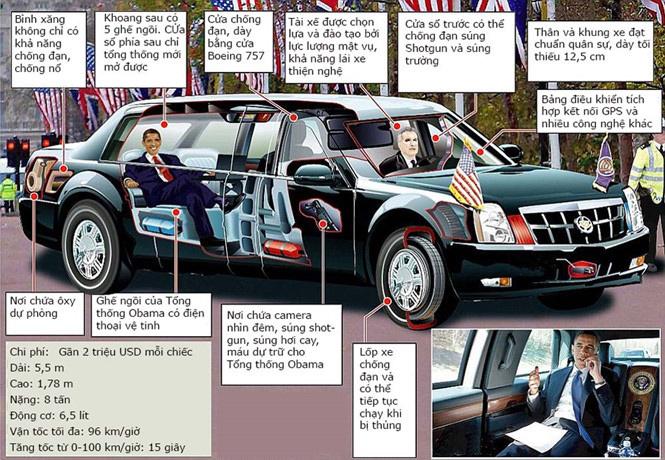 Boeing C-17 Globemaster, sân bay Nội Bài, Tổng thống Obama, Cadillac One