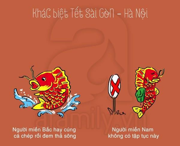 tết, khác biệt, Sài Gòn, Hà Nội