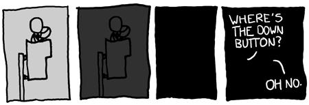 Una coppia di innamorati su un elevatore guarda il tramonto, ma arrivato il buio non vede il pulsante per scendere.