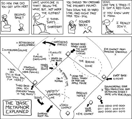 xkcd's Base System