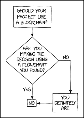Blockchains are like grappling hooks, in that it's extremely cool when you encounter a problem for which they're the right solution, but it happens way too rarely in real life.