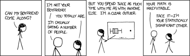 statistically significant