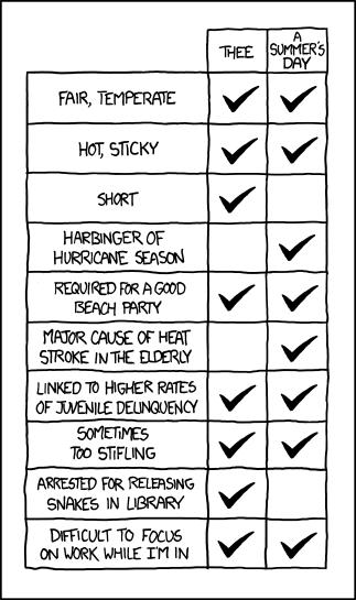 https://i1.wp.com/imgs.xkcd.com/comics/compare_and_contrast.png