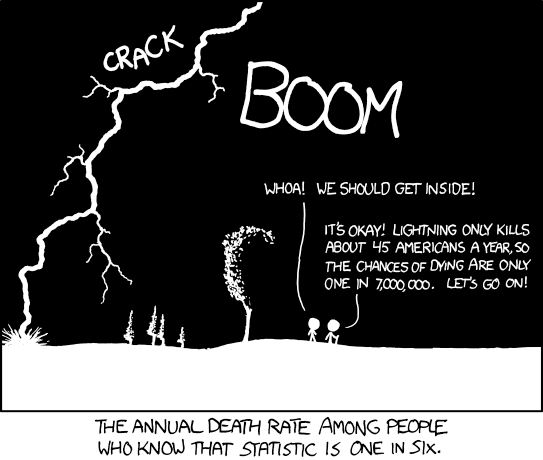 what is the conditional probability of being struck by lightning? (1/4)