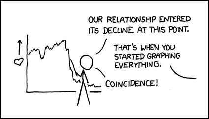 Thanks to www.xkcd.com for the image