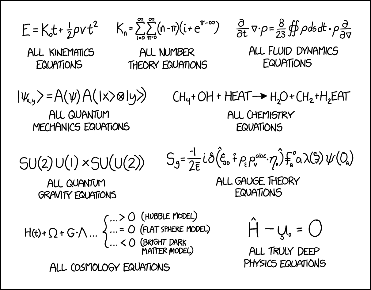 Xkcd Equations