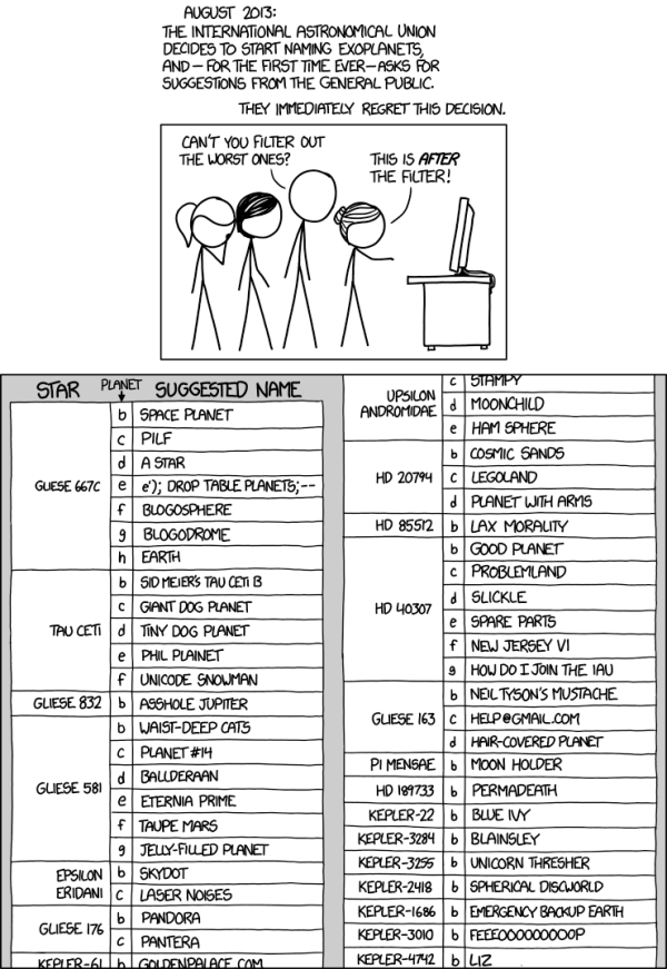 xkcd: Exoplanet Names