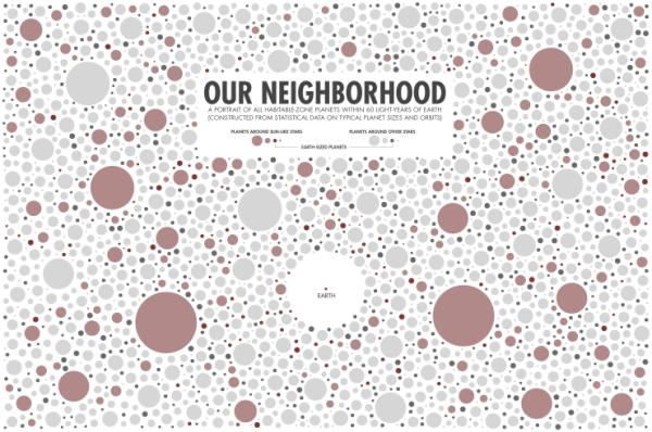 xkcd: Exoplanet Neighborhood
