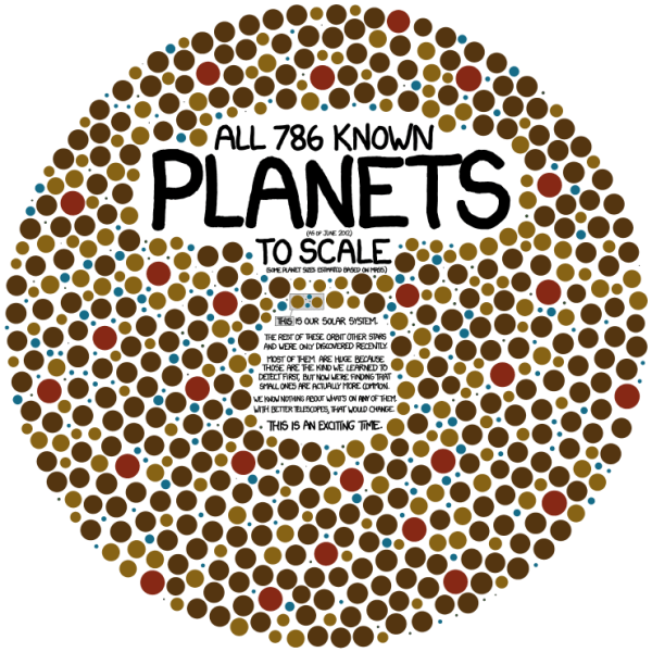xkcd: Exoplanets