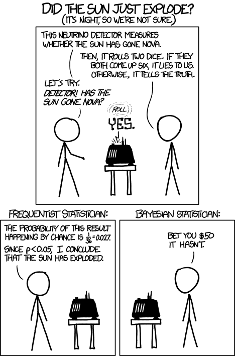XKCD: Frequentists vs Bayesians