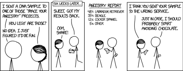 webcomic of two people discussing DTC ancestry testing