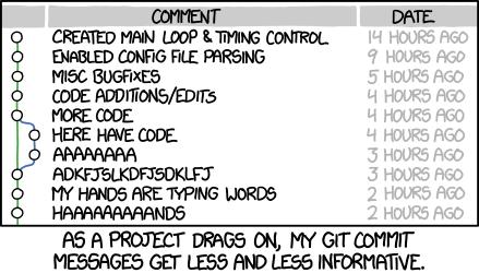 GitHub | SQL DBA with A Beard