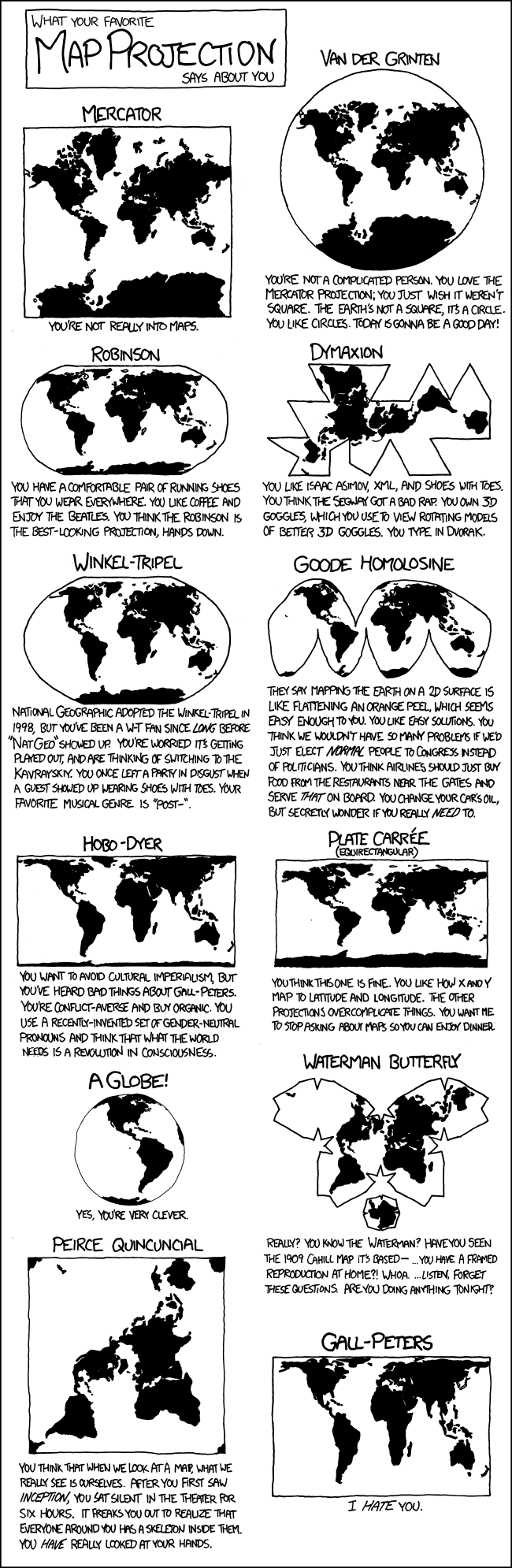 What you map projection says about you