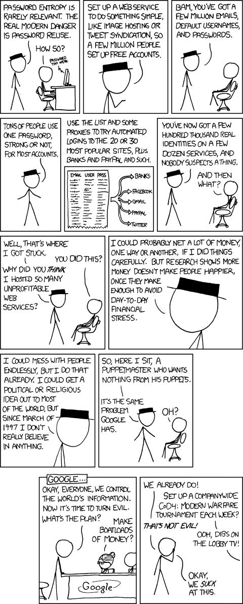 XKCD Password reuse