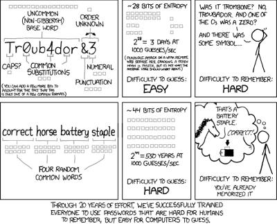 improve your password strength