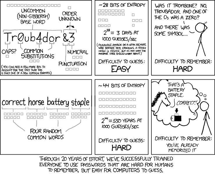 Password requirement comic from XKCD.