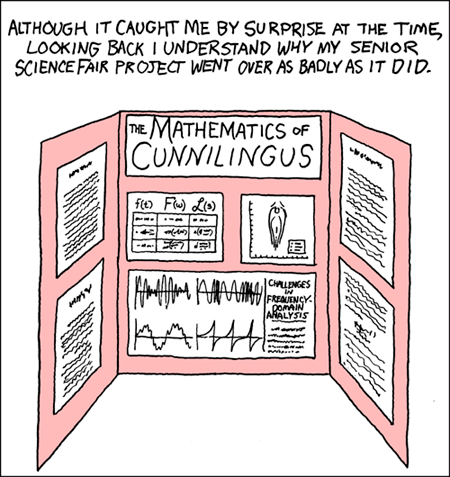 math of cunnilingus