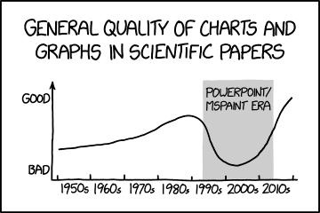 scientific_paper_graph_quality