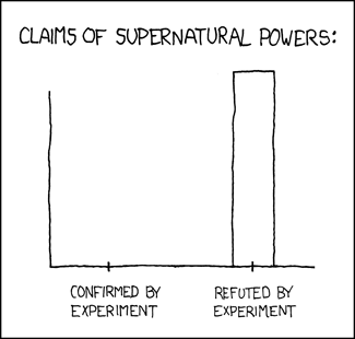 Supernatural forces confirmed by experiment: 0. Supernatural forces disproven by experiment: thousands