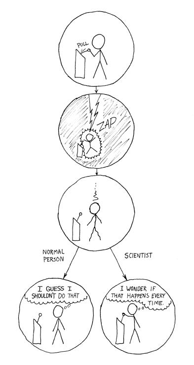 Value of experimentation