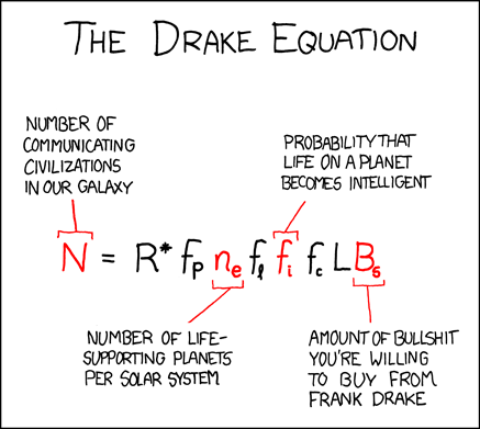 Improved Drake Equation