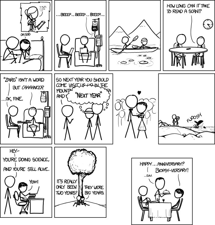 https://i1.wp.com/imgs.xkcd.com/comics/two_years.png