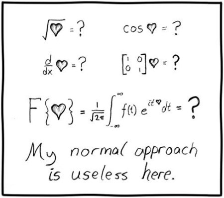 My Usual Approach is Useless Here, Cartoon by xkcd