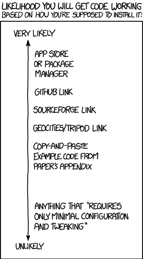 copy code at your own peril