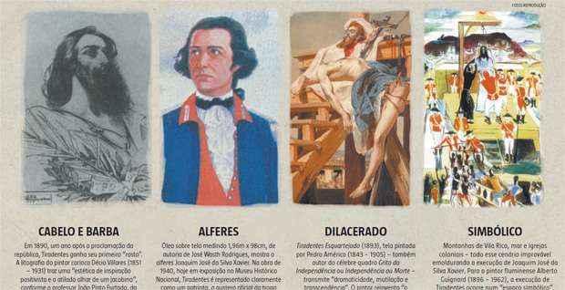 Ao longo dos anos, Tiradentes surgiu representado de diferentes maneiras. Veja algumas das imagens mais conhecidas (clique para ampliar). (Reprodução)