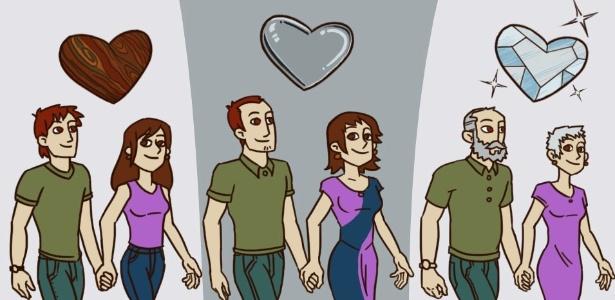 5, 25 e 60 anos de casado: a cada boda, o material que representa a união fica mais resistente, assim como o amor do casal --respectivamente ilustrado por madeira, prata e diamante