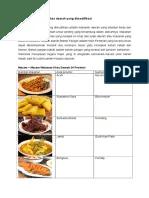 Yang merupakan contoh makanan fungsional adalah. makalah makanan fungsional