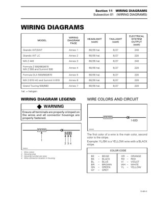 Bombardier Skidoo 199899 Electric Wiring Diagram