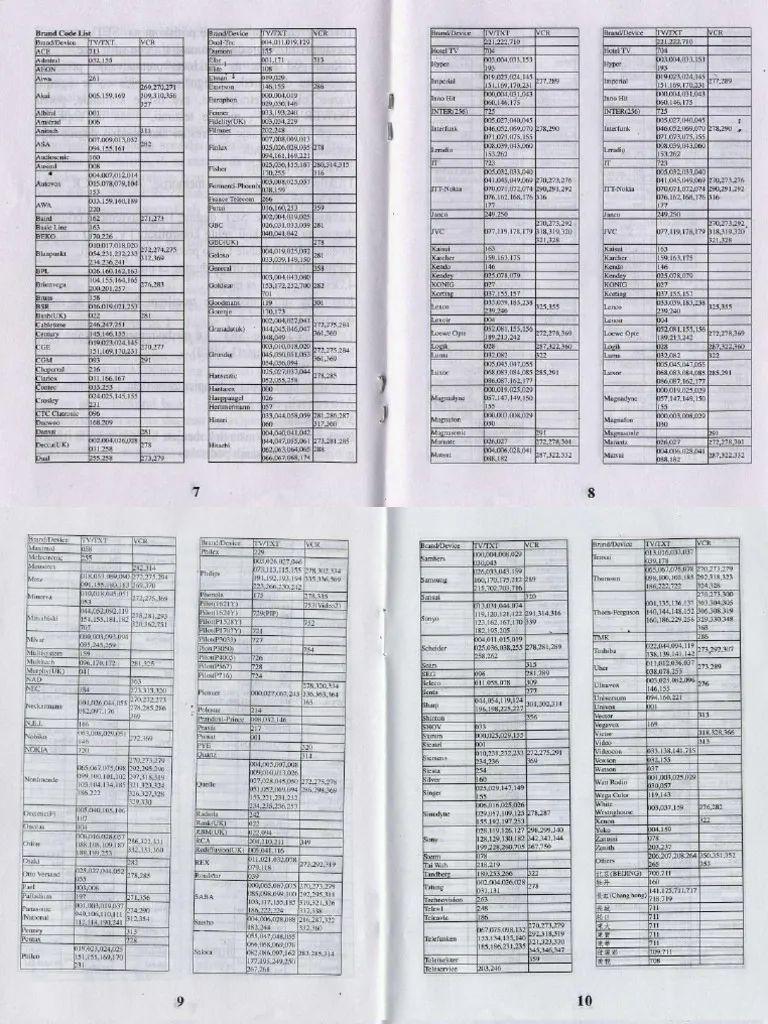 Kodovi za pilot supertel urc2002 p manual