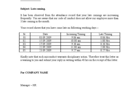 Warning letter sample for late coming invoice templates 2019 sample warning letter for habitual lateness newsinvitation co late attendance warning letter common reasons for writing an employee warning letter free spiritdancerdesigns Choice Image