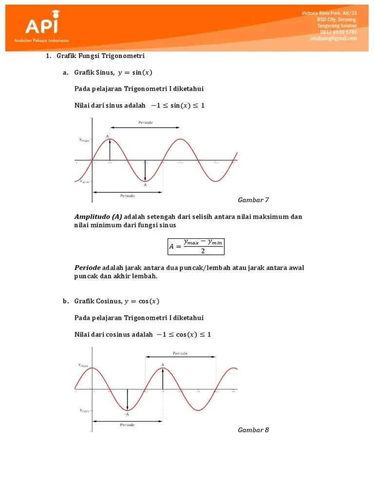 Grafik Fungsi Trigonometri Sin X