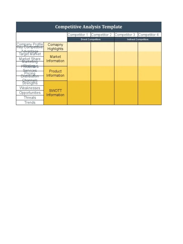 Competitive analysis template by evaluating the strengths and weaknesses of your competition, you can begin to formulate how to give your company an advantage. Competitor Analysis Template