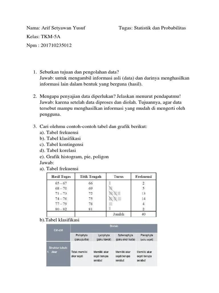 1 pengertian klasifikasi data adalah sebagai berikut. Tugas Statistik Dan Probabilitas