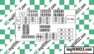 BMW E90 Fuse box diagrams & schemes  imgVEHICLE