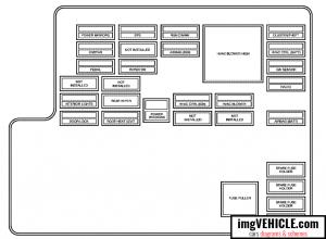 Chevrolet Malibu VI Fuse box diagrams & schemes