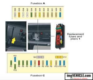 Citroën C5 I DCDE Fuse box diagrams & schemes
