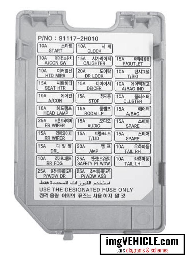 Hyundai Elantra Iv Fuse Box Diagrams Amp Schemes