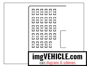 Toyota Camry XV30 Fuse box diagrams & schemes  imgVEHICLE