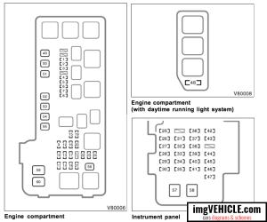 Toyota Highlander I XU20 Fuse box diagrams & schemes