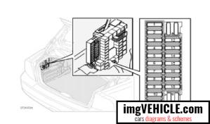 Volvo S60 I Fuse box diagrams & schemes  imgVEHICLE