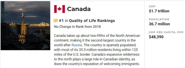 Canada no Ranking de qualidade de vida