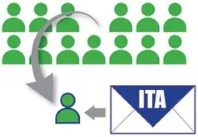 Invitation to Apply (ITA) - Convite para aplicar pelo EE Canada
