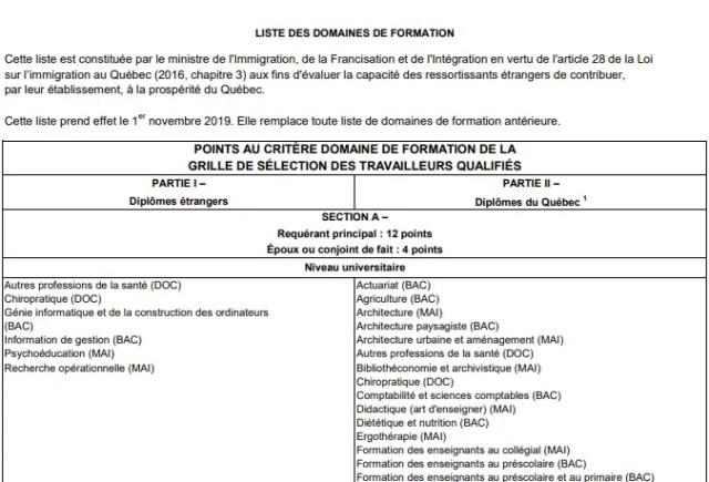 Quebec: Lista oficial valendo para 2020