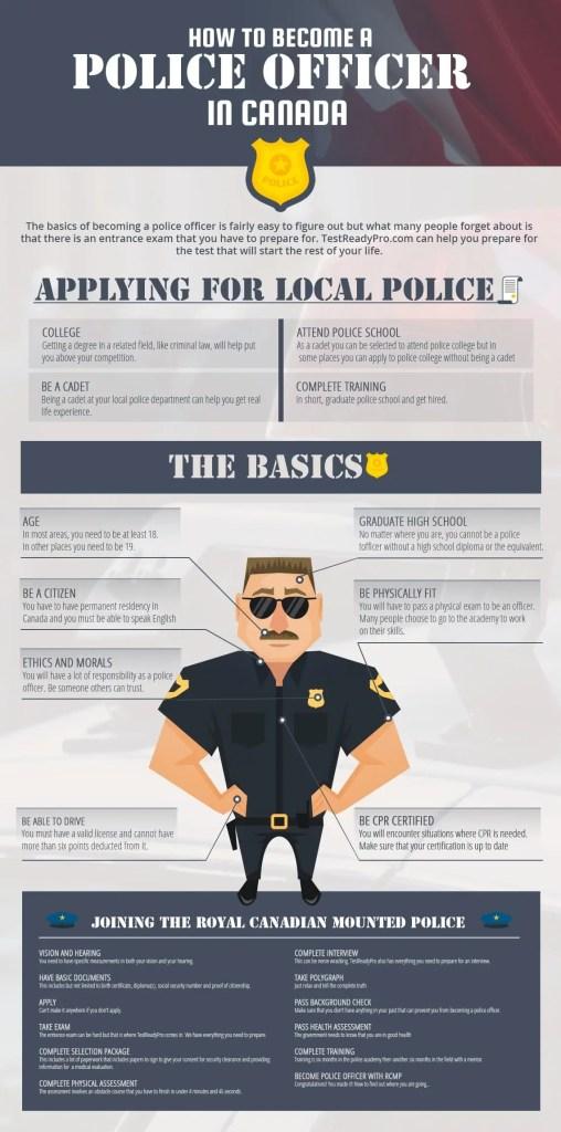 Como se tornar um policial no Canadá (policia canadense)