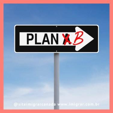 Plano A, B, C de imigração para o Canadá